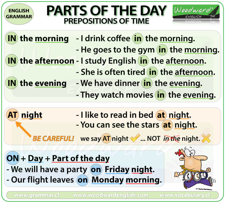 prepositions of time at on in english grammar notes preposiciones