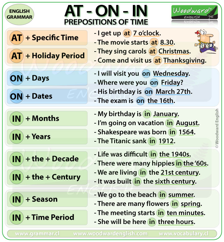 "Resultado de imagem para Time and Place Prepositions ""On,"" ""At,"" ""In"" PDF"