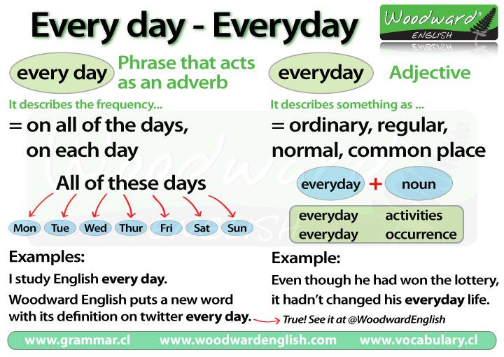 Every day vs everyday ...