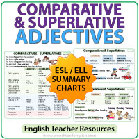 comparatives and superlatives english grammar notes