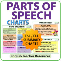 Parts of Speech - English Grammar