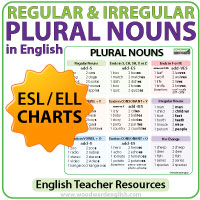 Plural Nouns Regular Irregular How To Make Plural Words English Grammar