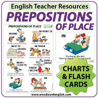 Prepositions of Place in English Charts / Flash Cards