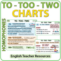 To vs. Too vs. Two - ESL Charts