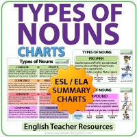 Nouns - English Grammar